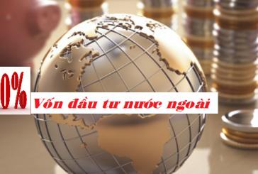 Thành lập công ty có 100% vốn đầu tư nước ngoài